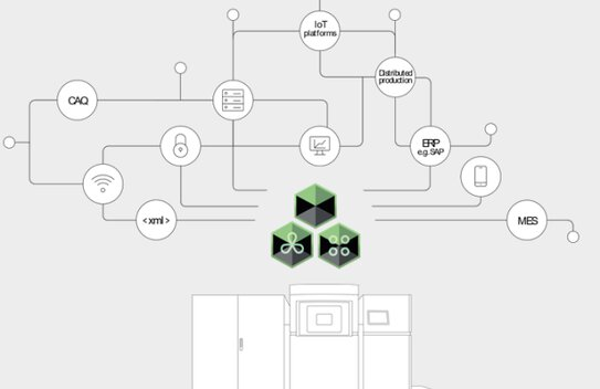 EOSCONNECT The EOS Hub is the base for all the intuitive EOS web apps | © EOS